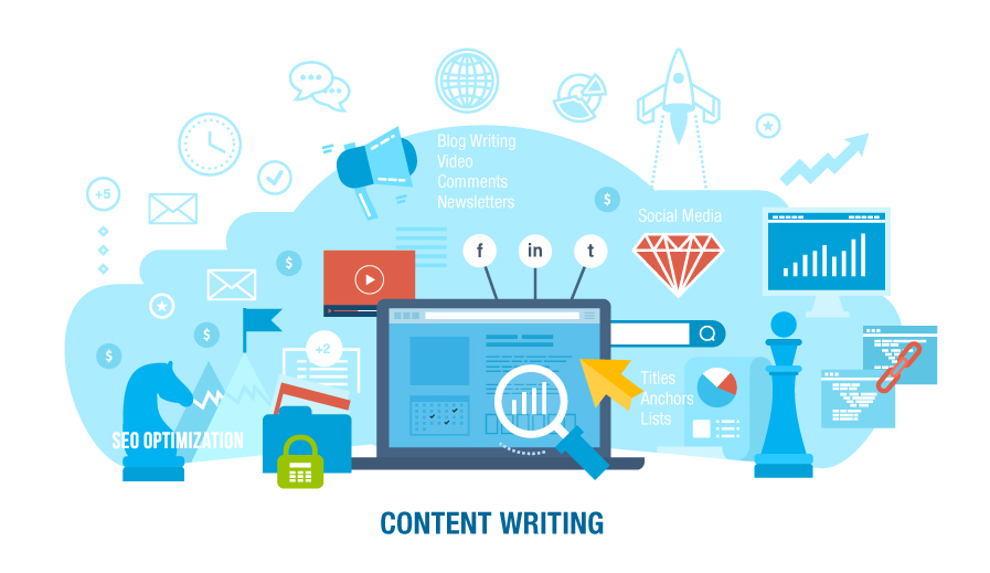 BEST Website Content Writing Advice